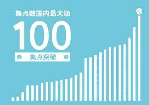 【国内最大級リノベネットワーク】リノベ不動産 100拠点突破のお知らせ