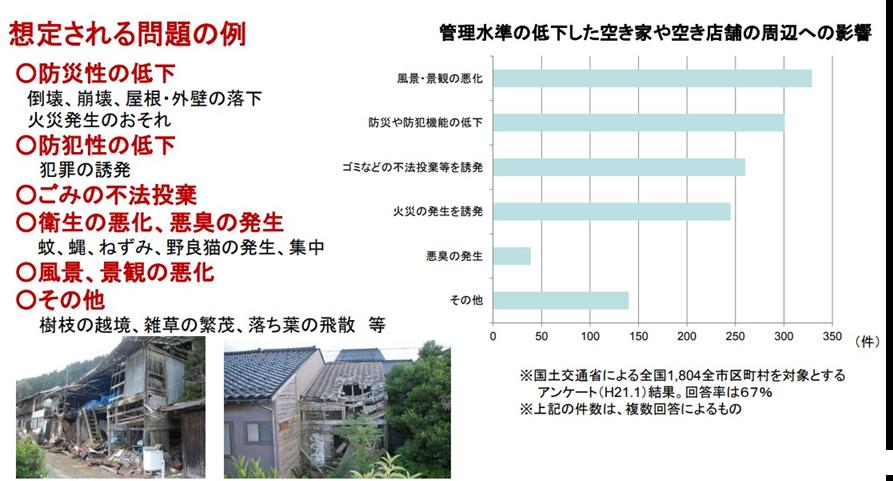 【相続】 空き家対策セミナー@大阪